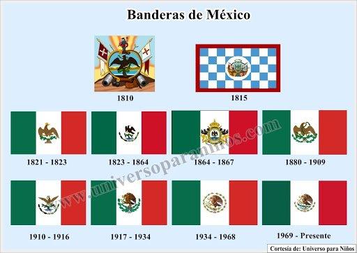 banderas+de+mexico+1810+a+1821